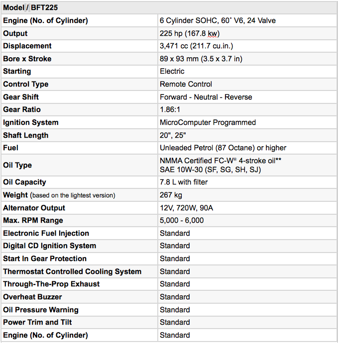 Outboard Motor Engine Specifications